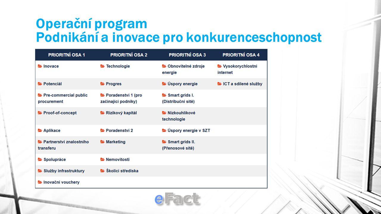 Inovace Program Inovace je určen podnikům, které na základě vlastní výzkumné a vývojové činnosti či prostřednictvím transferu technologie uvádí inovované produkty do výroby a na trh nebo zavádějí inovovaný výrobní proces.