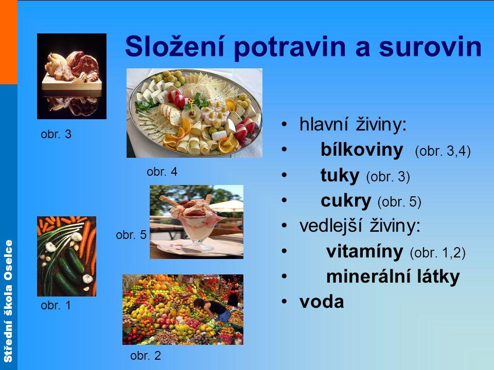 Střední škola Oselce Složení potravin a surovin hlavní živiny: bílkoviny (obr. 3,4) tuky (obr. 3) cukry (obr. 5) vedlejší živiny: vitamíny (obr. 1,2)