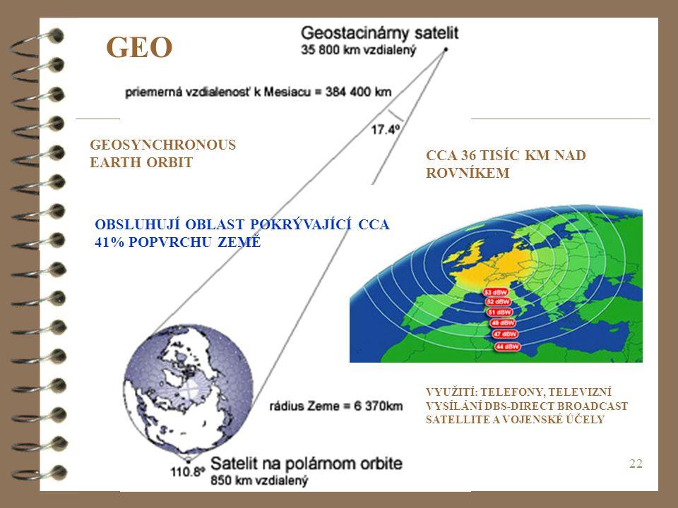 22 GEOSYNCHRONOUS EARTH ORBIT CCA 36 TISÍC KM NAD ROVNÍKEM OBSLUHUJÍ OBLAST POKRÝVAJÍCÍ CCA 41% POPVRCHU ZEMĚ VYUŽITÍ: TELEFONY, TELEVIZNÍ VYSÍLÁNÍ DBS-DIRECT BROADCAST SATELLITE A VOJENSKÉ ÚČELY GEO