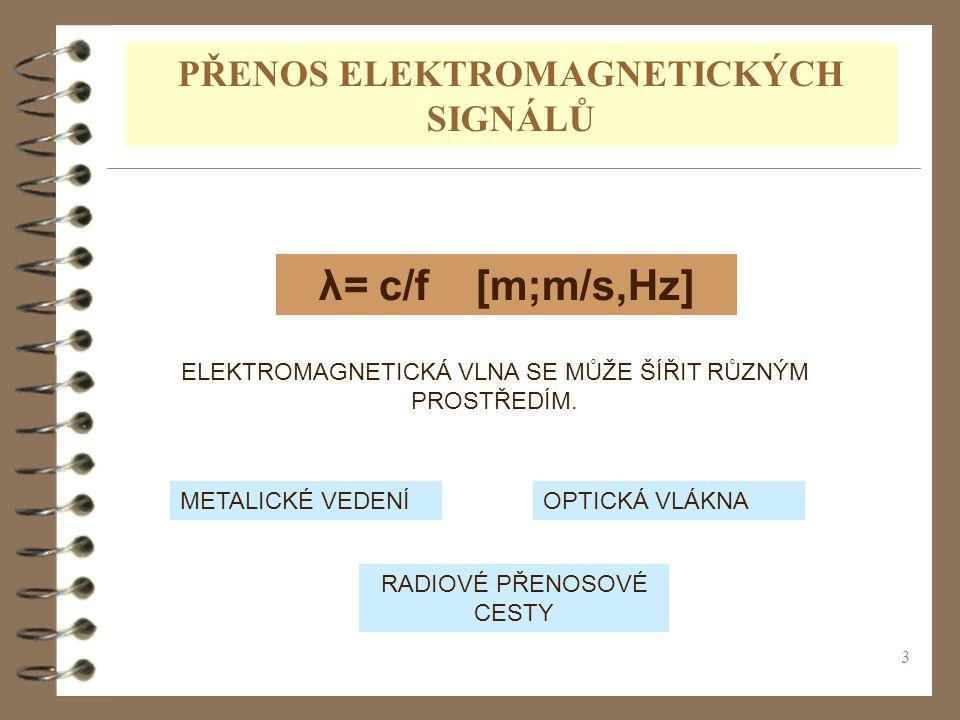 3 PŘENOS ELEKTROMAGNETICKÝCH SIGNÁLŮ λ= c/f [m;m/s,Hz] ELEKTROMAGNETICKÁ VLNA SE MŮŽE ŠÍŘIT RŮZNÝM PROSTŘEDÍM. METALICKÉ VEDENÍOPTICKÁ VLÁKNA RADIOVÉ