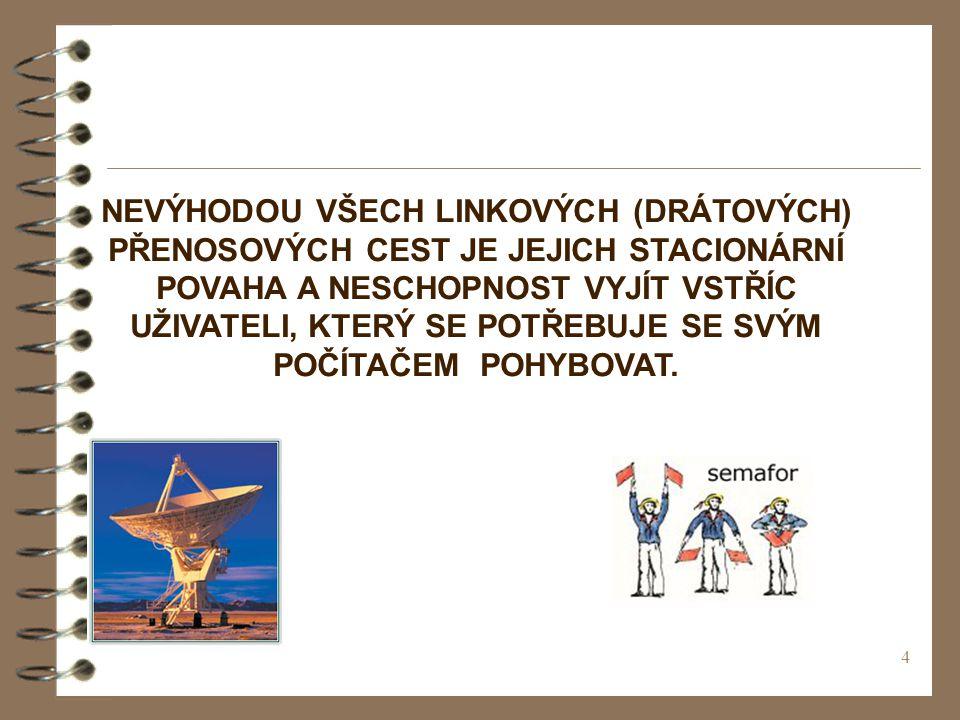 4 NEVÝHODOU VŠECH LINKOVÝCH (DRÁTOVÝCH) PŘENOSOVÝCH CEST JE JEJICH STACIONÁRNÍ POVAHA A NESCHOPNOST VYJÍT VSTŘÍC UŽIVATELI, KTERÝ SE POTŘEBUJE SE SVÝM
