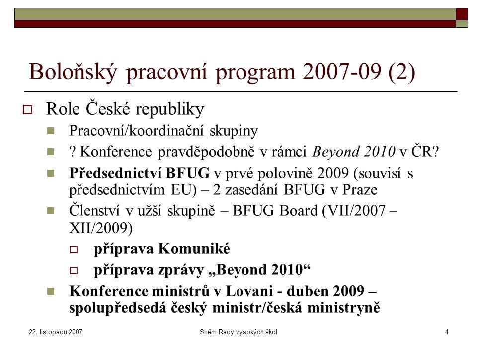 22. listopadu 2007Sněm Rady vysokých škol4 Boloňský pracovní program 2007-09 (2)  Role České republiky Pracovní/koordinační skupiny ? Konference prav