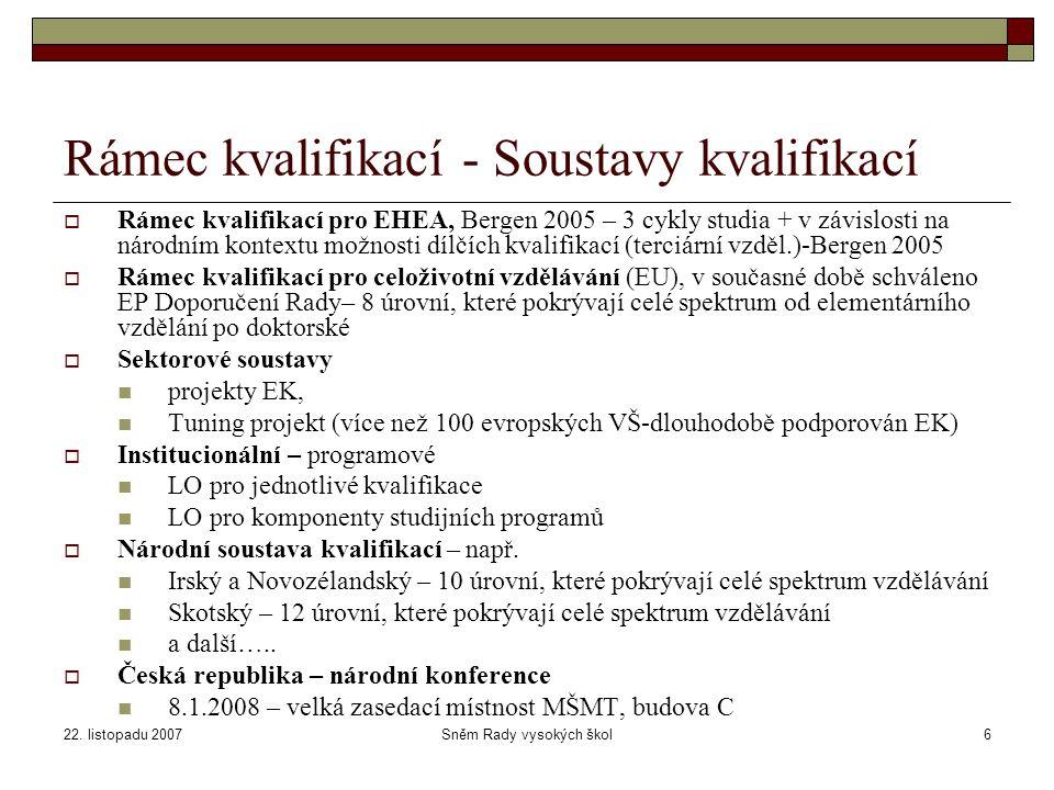 22. listopadu 2007Sněm Rady vysokých škol6 Rámec kvalifikací - Soustavy kvalifikací  Rámec kvalifikací pro EHEA, Bergen 2005 – 3 cykly studia + v záv