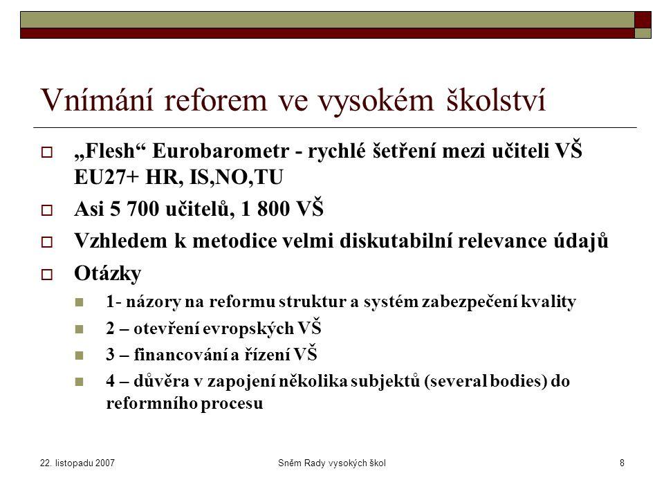 """22. listopadu 2007Sněm Rady vysokých škol8 Vnímání reforem ve vysokém školství  """"Flesh"""" Eurobarometr - rychlé šetření mezi učiteli VŠ EU27+ HR, IS,NO"""