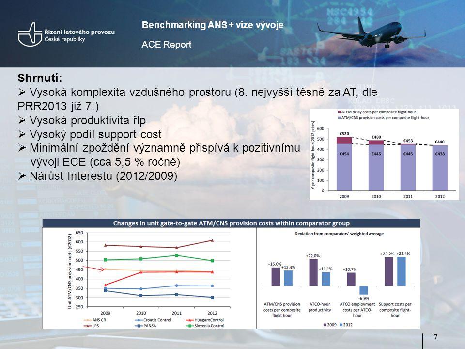 7 Shrnutí:  Vysoká komplexita vzdušného prostoru (8.