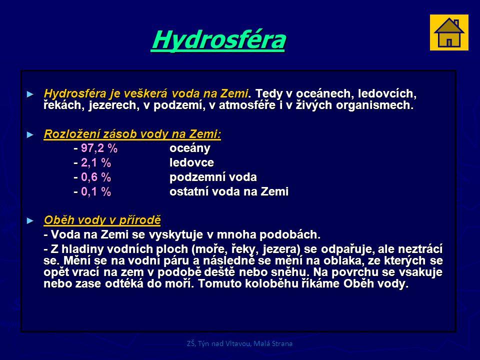 Hydrosféra ► Hydrosféra je veškerá voda na Zemi. Tedy v oceánech, ledovcích, řekách, jezerech, v podzemí, v atmosféře i v živých organismech. ► Rozlož
