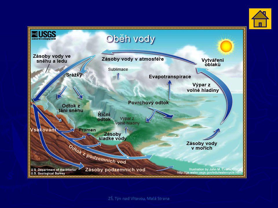 Oceány a moře ► Světový oceán - Oceány pokrývají 71 % povrchu Země (361 mil.