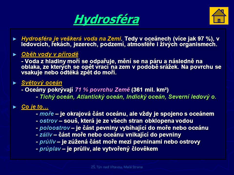 Zdroje obrázků: - http://www.volny.cz/veletrzni/statistiky/voda.jpghttp://www.volny.cz/veletrzni/statistiky/voda.jpg - http://upload.wikimedia.org/wikipedia/commons/4/42/Watercycleczechhigh.jpghttp://upload.wikimedia.org/wikipedia/commons/4/42/Watercycleczechhigh.jpg - http://www.mapy-stiefel.cz/images/big/mapa_evropy_77770.jpghttp://www.mapy-stiefel.cz/images/big/mapa_evropy_77770.jpg ZŠ, Týn nad Vltavou, Malá Strana