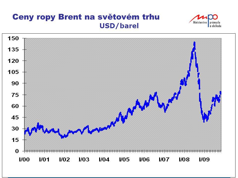18 Ceny ropy Brent na světovém trhu USD/barel