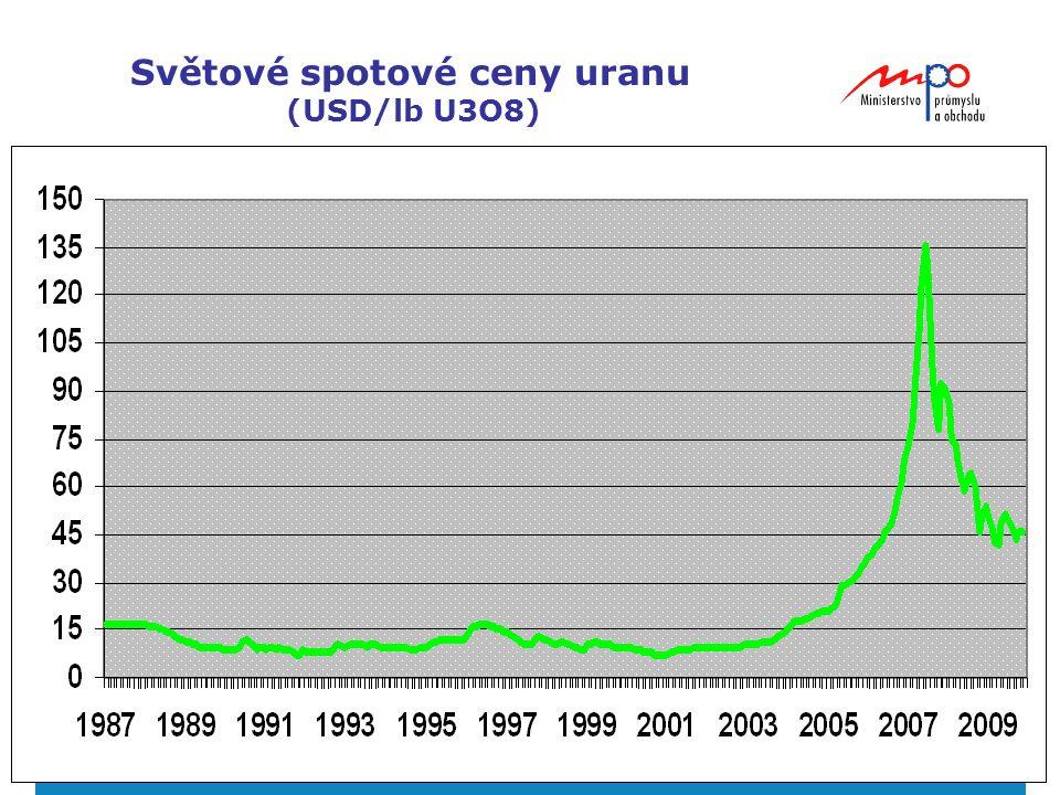 19 Světové spotové ceny uranu (USD/lb U3O8)