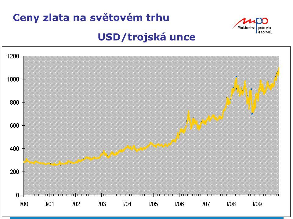 23 Ceny zlata na světovém trhu USD/trojská unce
