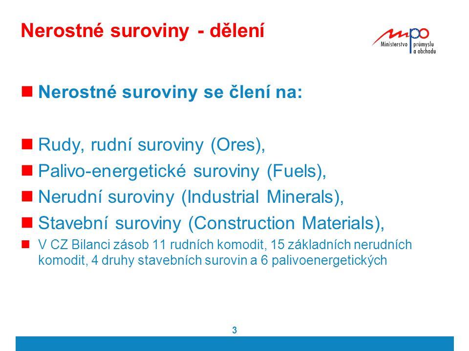 3 Nerostné suroviny - dělení Nerostné suroviny se člení na: Rudy, rudní suroviny (Ores), Palivo-energetické suroviny (Fuels), Nerudní suroviny (Indust