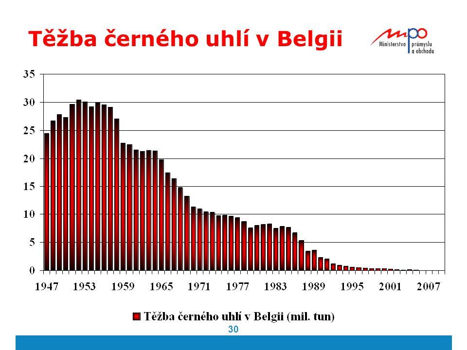 30 Těžba černého uhlí v Belgii