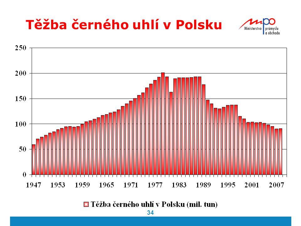 34 Těžba černého uhlí v Polsku