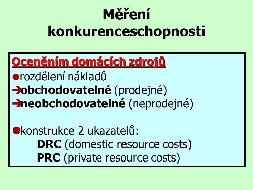 Měření konkurenceschopnosti Oceněním domácích zdrojů  rozdělení nákladů obchodovatelné  obchodovatelné (prodejné) neobchodovatelné  neobchodovateln
