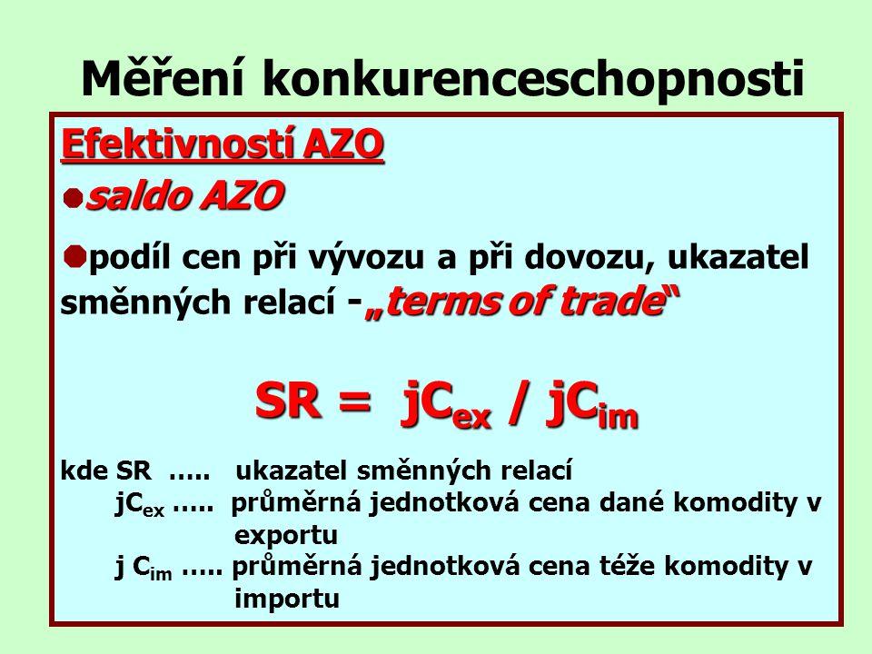 """Měření konkurenceschopnosti Efektivností AZO saldoAZO  saldo AZO -""""terms of trade""""  podíl cen při vývozu a při dovozu, ukazatel směnných relací -""""te"""