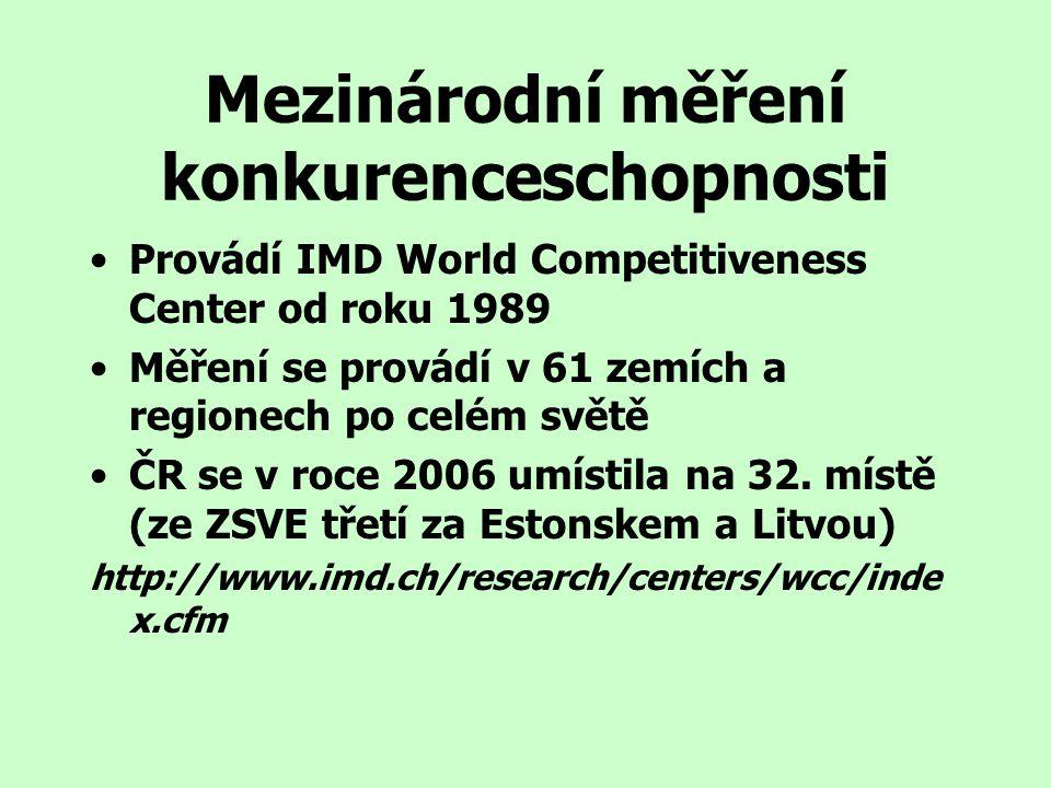 Mezinárodní měření konkurenceschopnosti Provádí IMD World Competitiveness Center od roku 1989 Měření se provádí v 61 zemích a regionech po celém světě