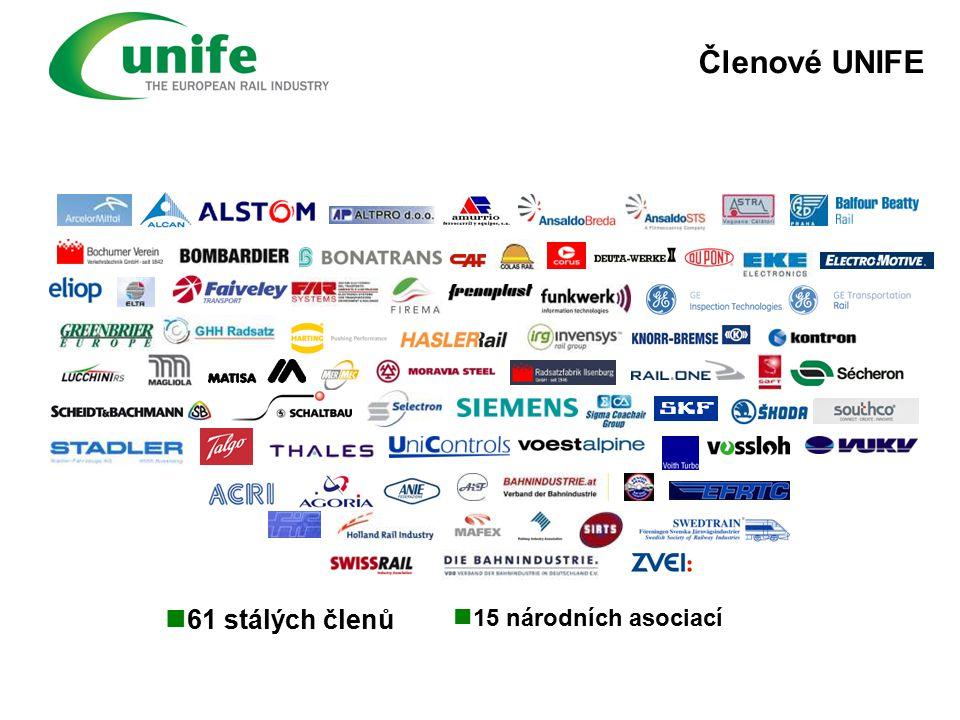 Členové UNIFE 61 stálých členů 15 národních asociací
