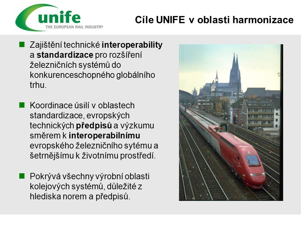 Cíle UNIFE v oblasti harmonizace Zajištění technické interoperability a standardizace pro rozšíření železničních systémů do konkurenceschopného globálního trhu.