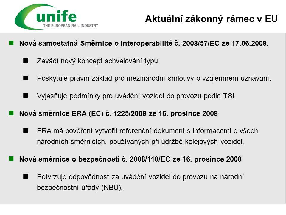 Aktuální zákonný rámec v EU Nová samostatná Směrnice o interoperabilitě č.