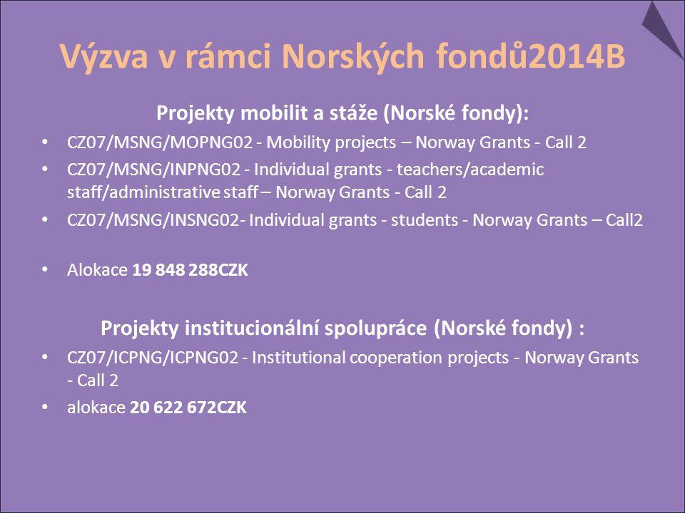 Výzva v rámci Norských fondů2014B Projekty mobilit a stáže (Norské fondy): CZ07/MSNG/MOPNG02 - Mobility projects – Norway Grants - Call 2 CZ07/MSNG/INPNG02 - Individual grants - teachers/academic staff/administrative staff – Norway Grants - Call 2 CZ07/MSNG/INSNG02- Individual grants - students - Norway Grants – Call2 Alokace 19 848 288CZK Projekty institucionální spolupráce (Norské fondy) : CZ07/ICPNG/ICPNG02 - Institutional cooperation projects - Norway Grants - Call 2 alokace 20 622 672CZK