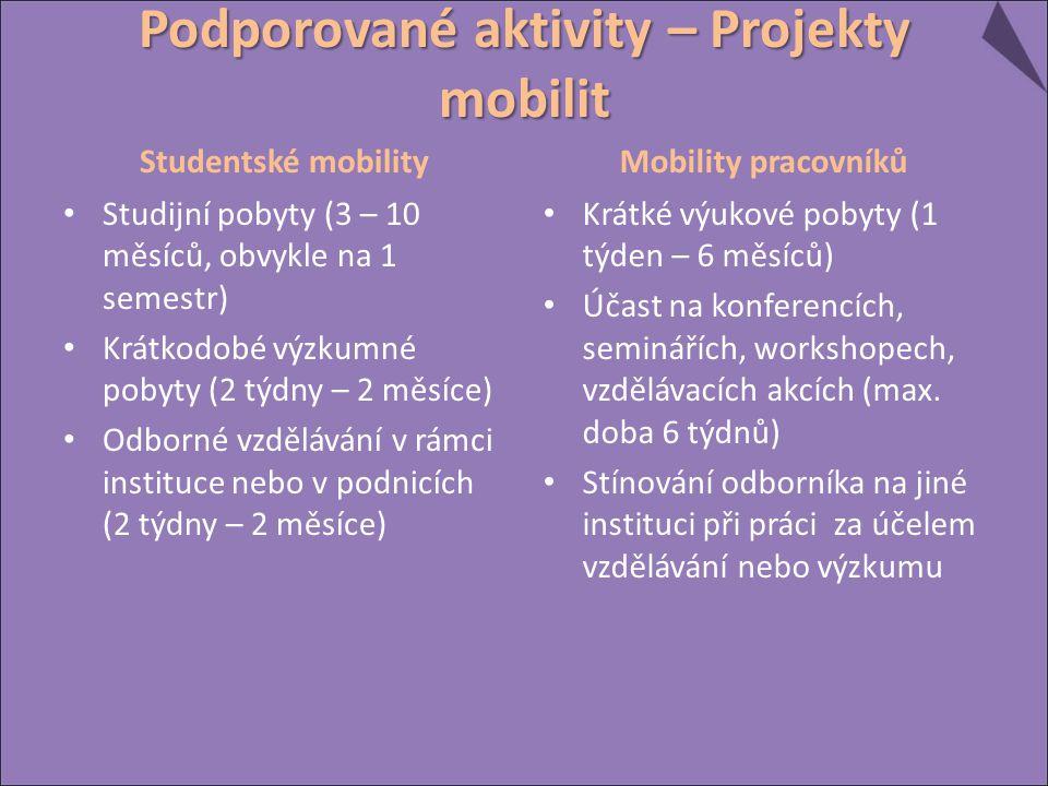 Podporované aktivity – Projekty mobilit Studentské mobility Studijní pobyty (3 – 10 měsíců, obvykle na 1 semestr) Krátkodobé výzkumné pobyty (2 týdny – 2 měsíce) Odborné vzdělávání v rámci instituce nebo v podnicích (2 týdny – 2 měsíce) Mobility pracovníků Krátké výukové pobyty (1 týden – 6 měsíců) Účast na konferencích, seminářích, workshopech, vzdělávacích akcích (max.
