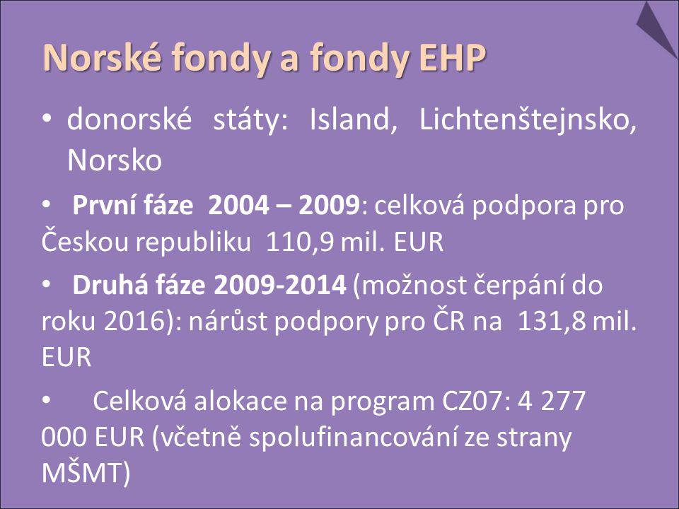 donorské státy: Island, Lichtenštejnsko, Norsko První fáze 2004 – 2009: celková podpora pro Českou republiku 110,9 mil. EUR Druhá fáze 2009-2014 (možn