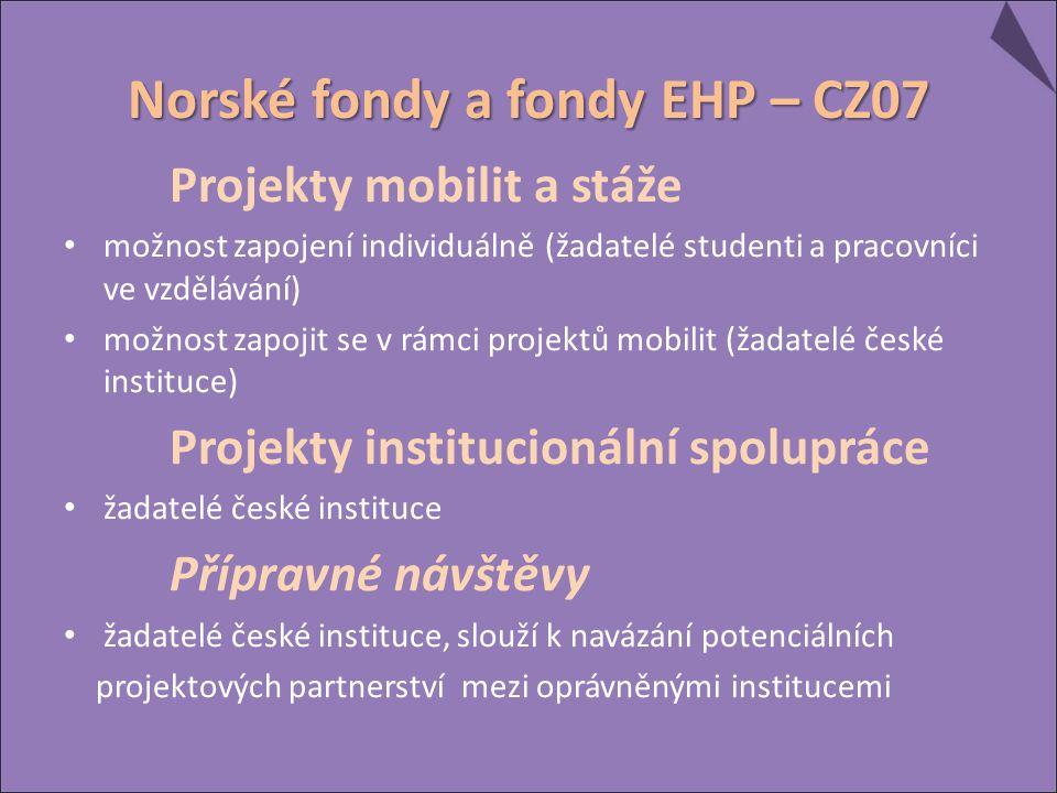 Norské fondy a fondy EHP – CZ07 Projekty mobilit a stáže možnost zapojení individuálně (žadatelé studenti a pracovníci ve vzdělávání) možnost zapojit se v rámci projektů mobilit (žadatelé české instituce) Projekty institucionální spolupráce žadatelé české instituce Přípravné návštěvy žadatelé české instituce, slouží k navázání potenciálních projektových partnerství mezi oprávněnými institucemi