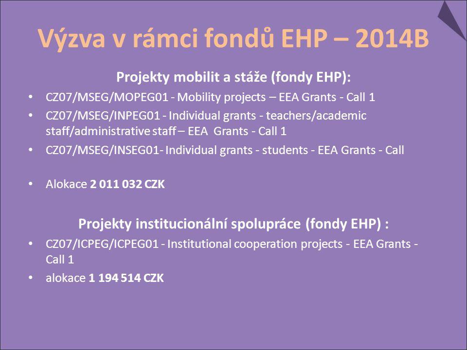 Výzva v rámci fondů EHP – 2014B Projekty mobilit a stáže (fondy EHP): CZ07/MSEG/MOPEG01 - Mobility projects – EEA Grants - Call 1 CZ07/MSEG/INPEG01 - Individual grants - teachers/academic staff/administrative staff – EEA Grants - Call 1 CZ07/MSEG/INSEG01- Individual grants - students - EEA Grants - Call Alokace 2 011 032 CZK Projekty institucionální spolupráce (fondy EHP) : CZ07/ICPEG/ICPEG01 - Institutional cooperation projects - EEA Grants - Call 1 alokace 1 194 514 CZK