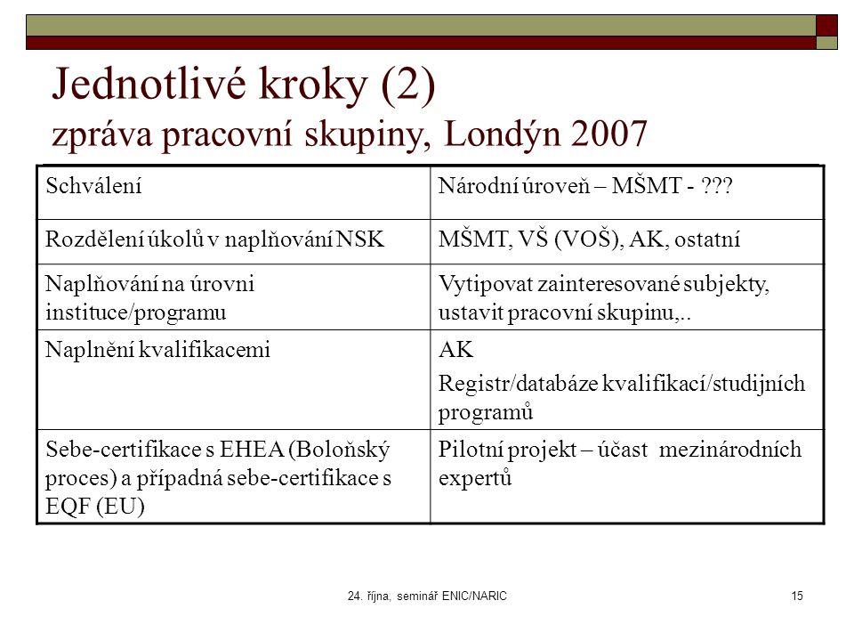 24. října, seminář ENIC/NARIC15 Jednotlivé kroky (2) zpráva pracovní skupiny, Londýn 2007 SchváleníNárodní úroveň – MŠMT - ??? Rozdělení úkolů v naplň
