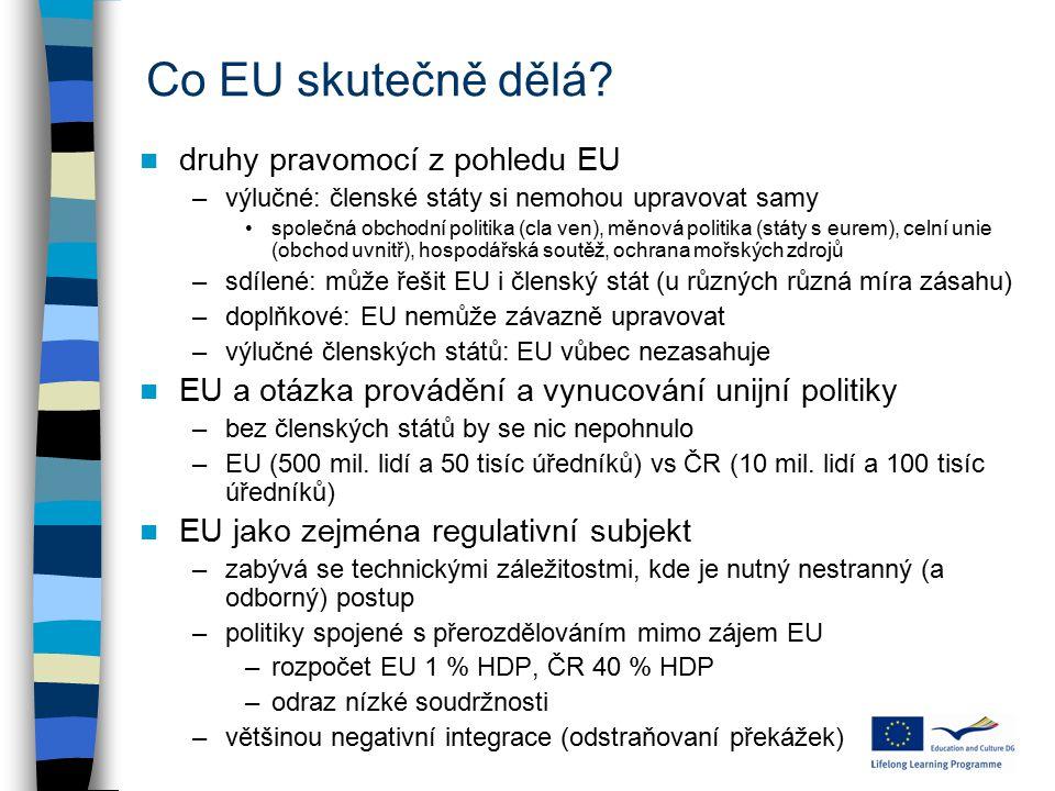Co EU skutečně dělá? druhy pravomocí z pohledu EU –výlučné: členské státy si nemohou upravovat samy společná obchodní politika (cla ven), měnová polit