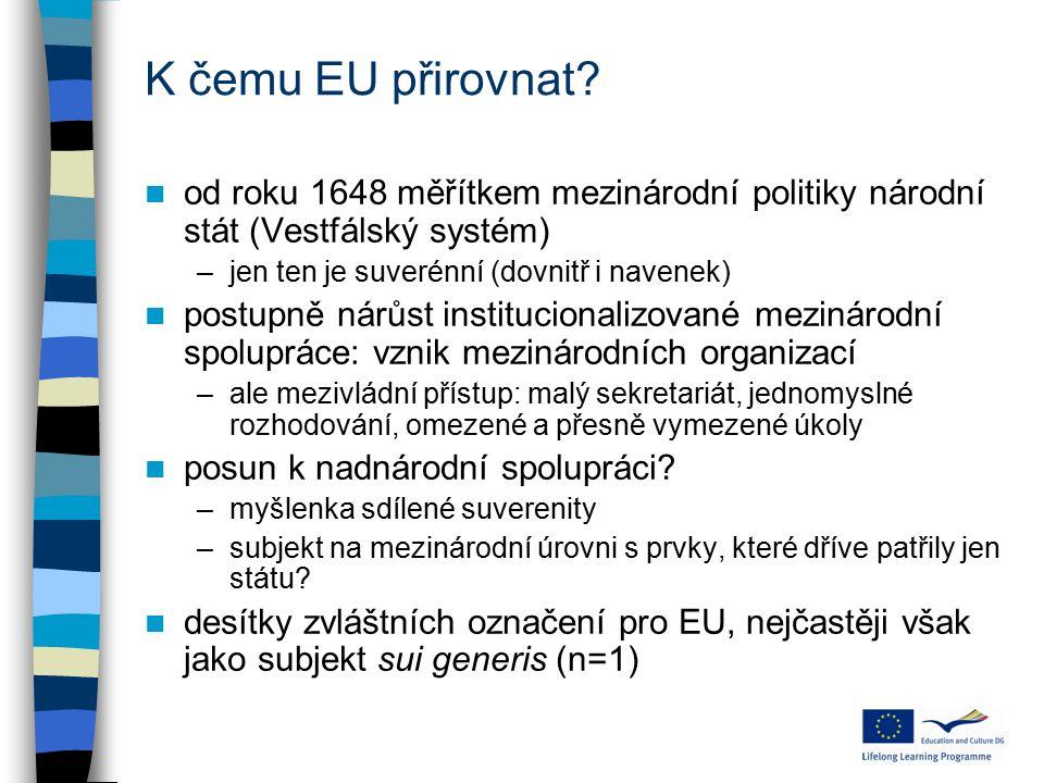 K čemu EU přirovnat? od roku 1648 měřítkem mezinárodní politiky národní stát (Vestfálský systém) –jen ten je suverénní (dovnitř i navenek) postupně ná