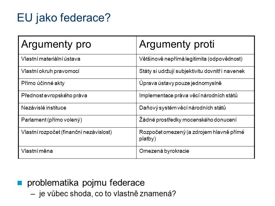 EU jako federace? Argumenty proArgumenty proti Vlastní materiální ústavaVětšinově nepřímá legitimita (odpovědnost) Vlastní okruh pravomocíStáty si udr