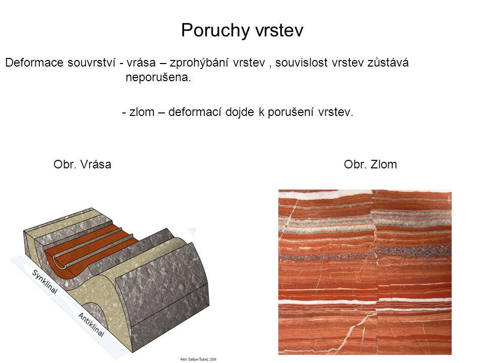 Poruchy vrstev Deformace souvrství - vrása – zprohýbání vrstev, souvislost vrstev zůstává neporušena. - zlom – deformací dojde k porušení vrstev. Obr.