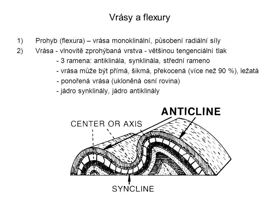 Vrásy a flexury 1)Prohyb (flexura) – vrása monoklinální, působení radiální síly 2)Vrása - vlnovitě zprohýbaná vrstva - většinou tengenciální tlak - 3