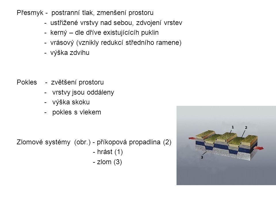 Přesmyk - postranní tlak, zmenšení prostoru - ustřižené vrstvy nad sebou, zdvojení vrstev - kerný – dle dříve existujícícíh puklin - vrásový (vznikly