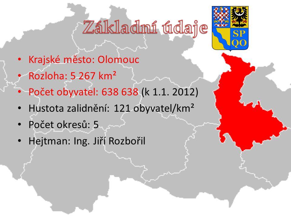 Krajské město: Olomouc Rozloha: 5 267 km² Počet obyvatel: 638 638 (k 1.1. 2012) Hustota zalidnění: 121 obyvatel/km² Počet okresů: 5 Hejtman: Ing. Jiří