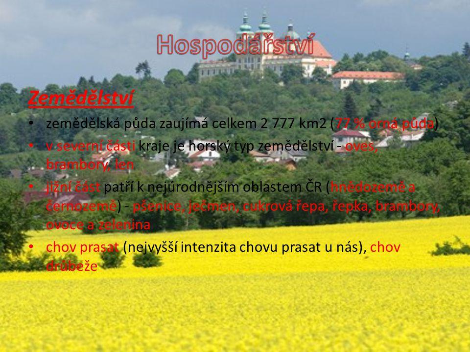 Zemědělství zemědělská půda zaujímá celkem 2 777 km2 (77 % orná půda) v severní části kraje je horský typ zemědělství - oves, brambory, len jižní část patří k nejúrodnějším oblastem ČR (hnědozemě a černozemě) - pšenice, ječmen, cukrová řepa, řepka, brambory, ovoce a zelenina chov prasat (nejvyšší intenzita chovu prasat u nás), chov drůbeže