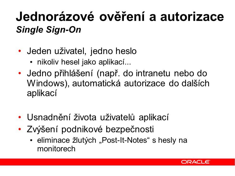 Jednorázové ověření a autorizace Single Sign-On Jeden uživatel, jedno heslo nikoliv hesel jako aplikací... Jedno přihlášení (např. do intranetu nebo d