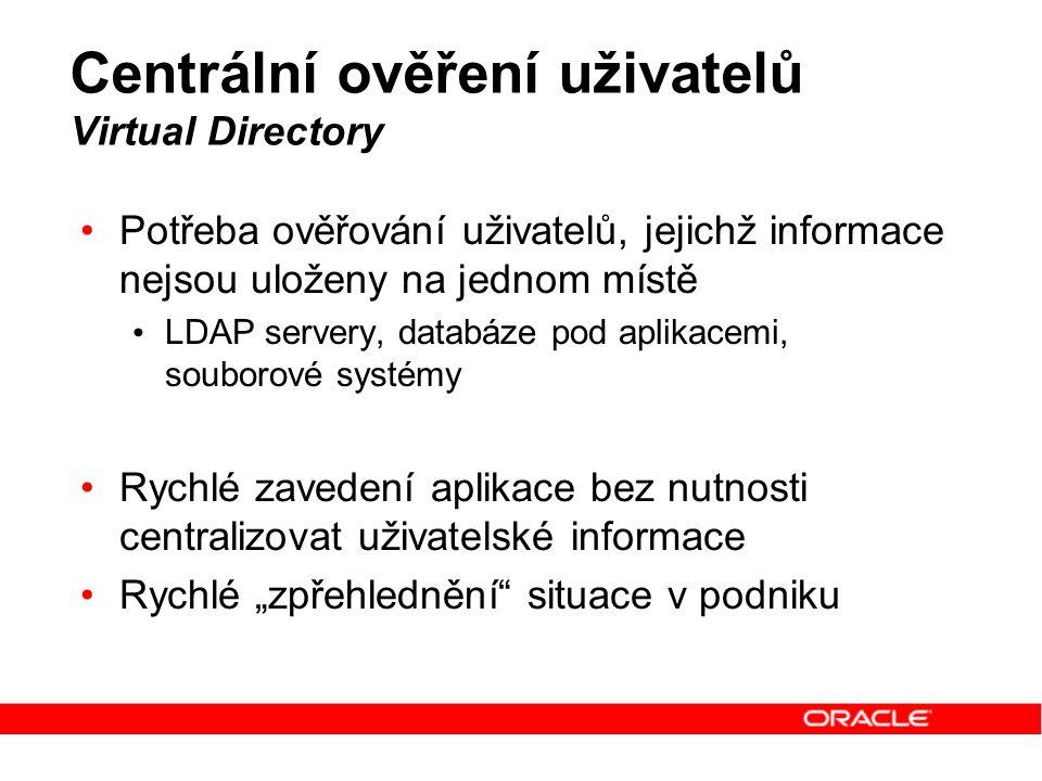 Centrální ověření uživatelů Virtual Directory Potřeba ověřování uživatelů, jejichž informace nejsou uloženy na jednom místě LDAP servery, databáze pod