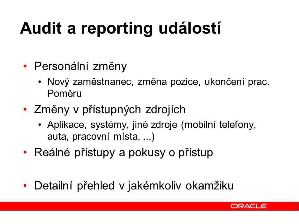 Audit a reporting událostí Personální změny Nový zaměstnanec, změna pozice, ukončení prac. Poměru Změny v přístupných zdrojích Aplikace, systémy, jiné