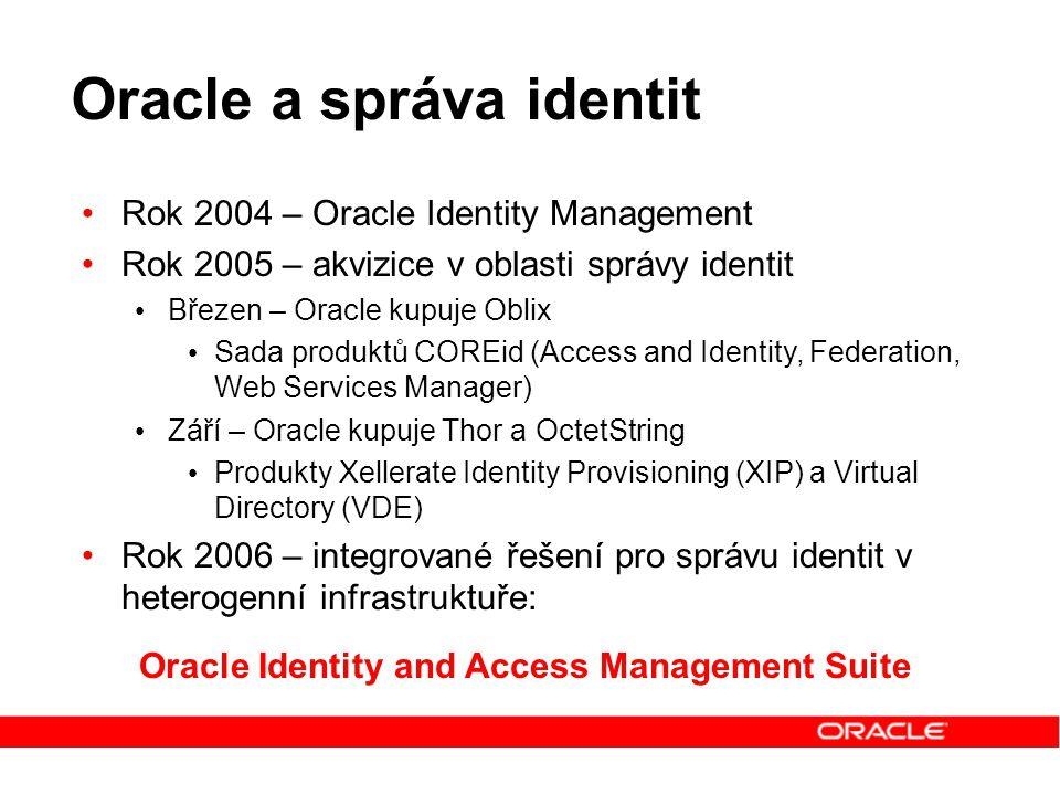 Oracle a správa identit Rok 2004 – Oracle Identity Management Rok 2005 – akvizice v oblasti správy identit Březen – Oracle kupuje Oblix Sada produktů