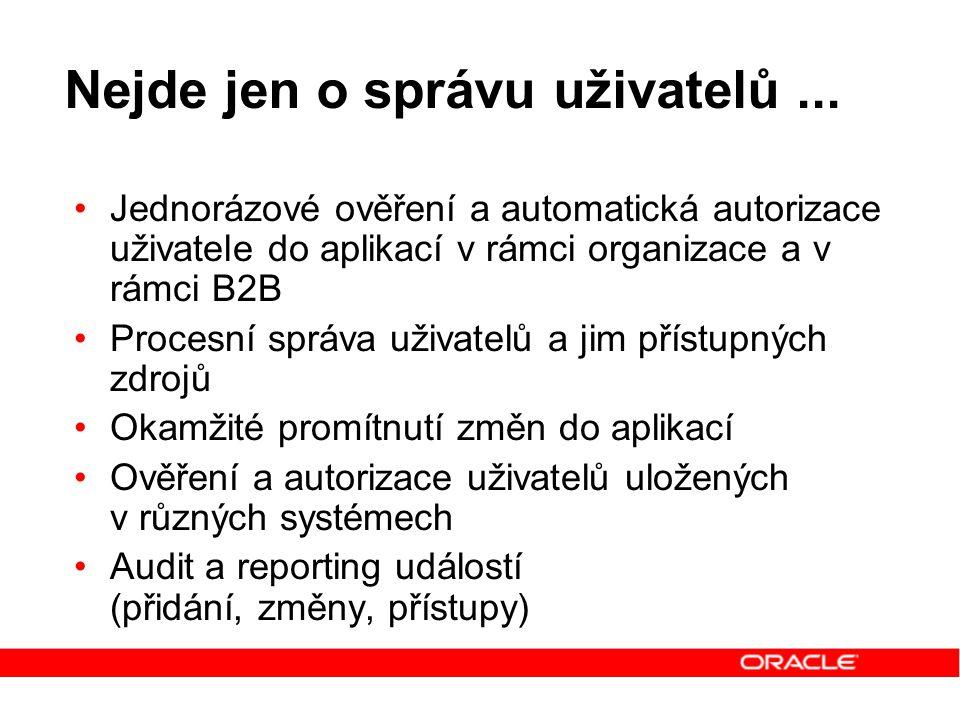 Nejde jen o správu uživatelů... Jednorázové ověření a automatická autorizace uživatele do aplikací v rámci organizace a v rámci B2B Procesní správa už