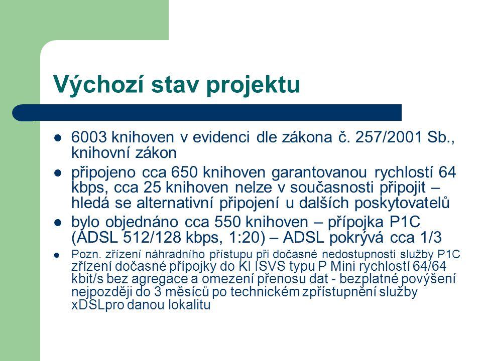 Výchozí stav projektu 6003 knihoven v evidenci dle zákona č.