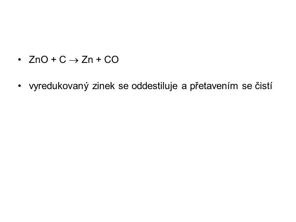 ZnO + C  Zn + CO vyredukovaný zinek se oddestiluje a přetavením se čistí