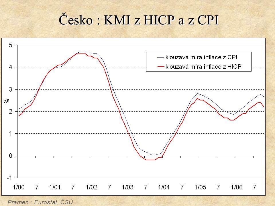 Česko : KMI z HICP a z CPI Pramen : Eurostat, ČSÚ