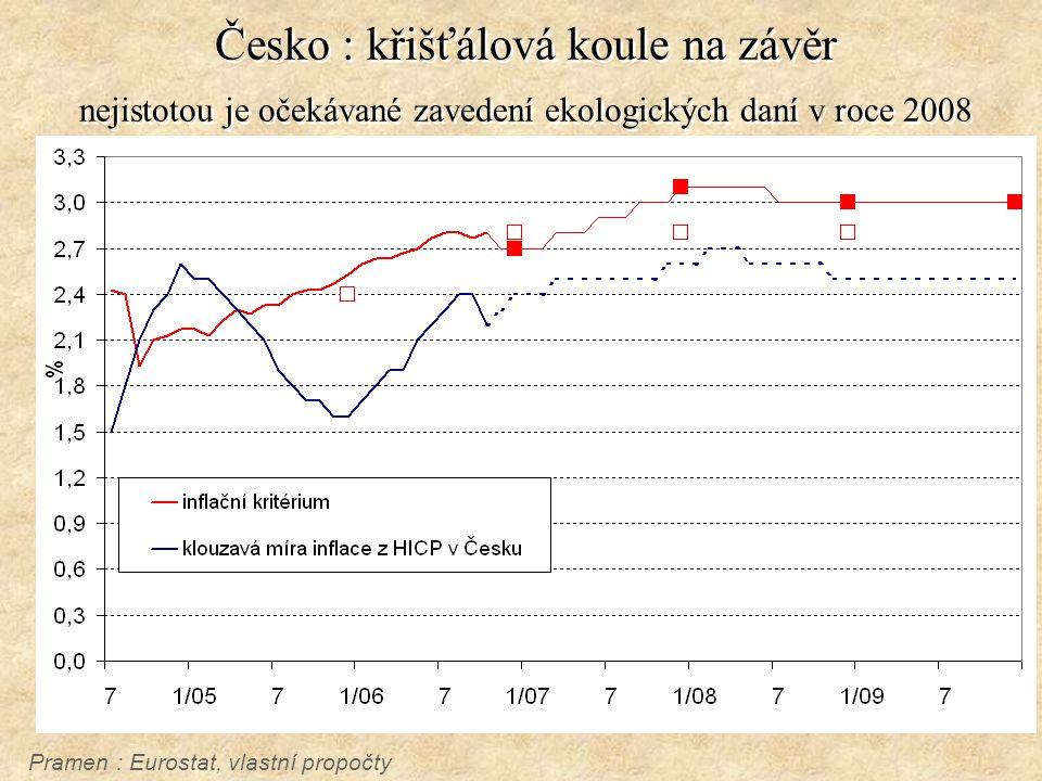 Česko : křišťálová koule na závěr nejistotou je očekávané zavedení ekologických daní v roce 2008 Pramen : Eurostat, vlastní propočty