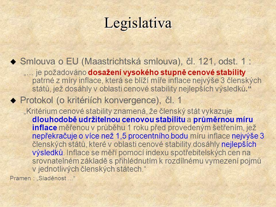 Legislativa u Smlouva o EU (Maastrichtská smlouva), čl.