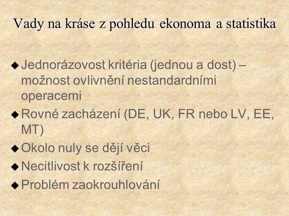 Vady na kráse z pohledu ekonoma a statistika u Jednorázovost kritéria (jednou a dost) – možnost ovlivnění nestandardními operacemi u Rovné zacházení (DE, UK, FR nebo LV, EE, MT) u Okolo nuly se dějí věci u Necitlivost k rozšíření u Problém zaokrouhlování