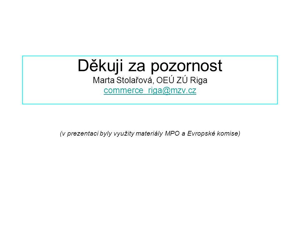 Děkuji za pozornost Marta Stolařová, OEÚ ZÚ Riga commerce_riga@mzv.cz commerce_riga@mzv.cz (v prezentaci byly využity materiály MPO a Evropské komise)
